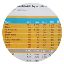Top 10 Admissions Small