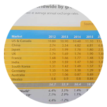 Top 10 Gross Box Office Small